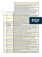 D&B Glossary