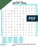 Yisro Word Search