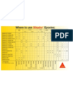 Sika Epoxies Use Guide
