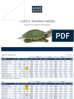2012 10 31 Turtle Trading Model (Original)