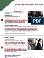 2012 Top Ten Anti-Israel/Anti-Semitic Slurs