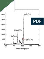 Efecto Auger y espectroscopia electrónica Auger