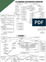 Historia de la Filosofía en mapas conceptuales