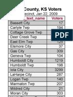 Allen County Jan 2009 Voters