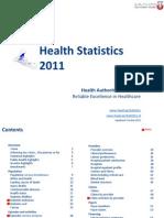 HAAD HEALTH STATISTICS