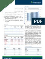 Derivatives Report 28th Dec