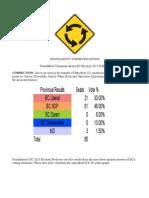 Roundabout Communication BC 2013 Election Prediction (Dec. 2012)