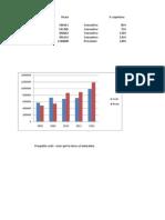Andamento Costi-Ricavi della TARSU a Sommatino - Periodo 2008/2012