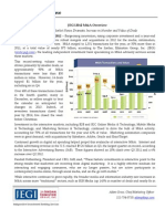 JEGI Full-Year 2012 MA Report