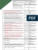 Cronograma de Exposiciones Metodologia 4to (2) 2012 4