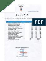 Listado Ayuda Domicilio 2013