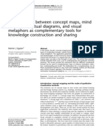 Comparison Between Concept Maps and Other Visualizations