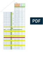 Chart - KP1597