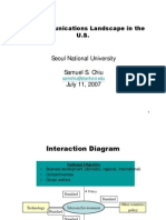Telecommunications Landscape in the U.S (SNU Invited Lecture)