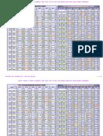 Matka - Kalyan & Mumbai Main Results From Year 1974 to 2012