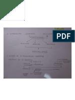 Tema 18 y 19 Documentación y Metodologia