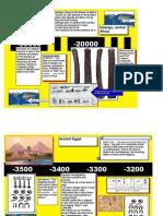 math_history_timeline