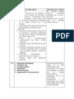 Cuadro Comparativo-estandares Curriculares