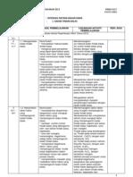 rancangan pengajaran tahunan kimia t5