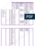 NursingCrib.com Nursing Care Plan Dysfunctional Uterine Bleeding (DUB)
