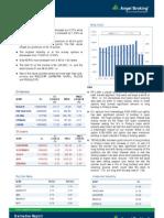 Derivatives Report 31st Dec