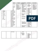 NursingCrib.com Nursing Care Plan Placenta Previa