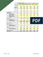CMA Format - Client