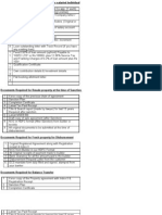 List of Docs for Salaried