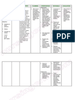 NursingCrib.com Nursing Care Plan Pregnancy Induced Hypertension (PIH; Preeclampsia and Eclampsia)
