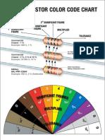 Rasistor Color Code-1103