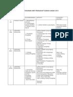 Rancangan Tahunan Unit Pengakap Kanak 2013