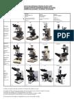Olympus microscopes 1972 to 2010.pdf