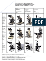Olympus microscopes 1972 to 2010.pdf
