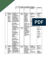 form 1 yearly scheme of work