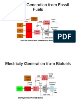 Electrical Energy Generation