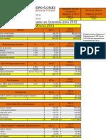 Calculo del Salario Mínimo Real de Un Trabajador en Colombia durante el 2013