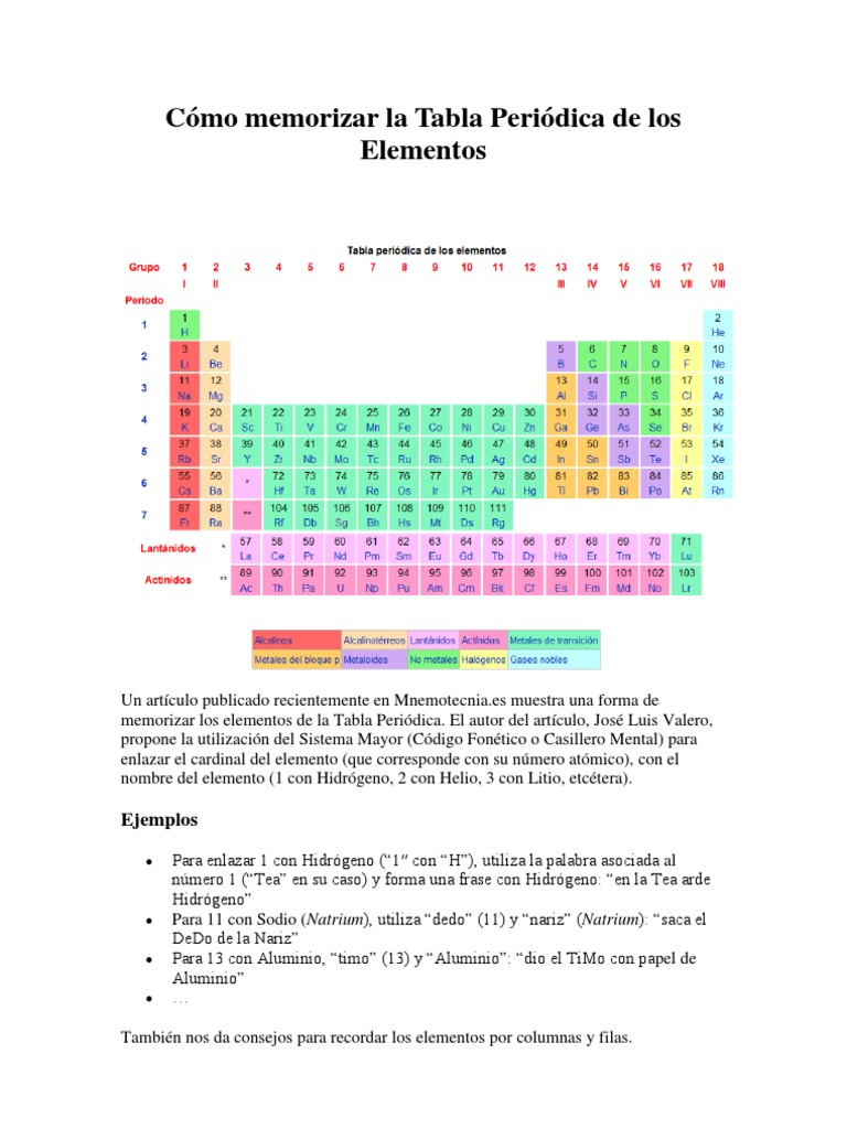 Como memorizar la tabla peridica urtaz Image collections
