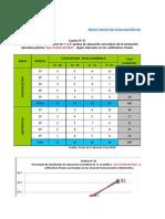 Formato de Eficiencia Educativa_Formato 03_Secundaria