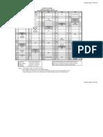 Kalendar IPG Sem 4