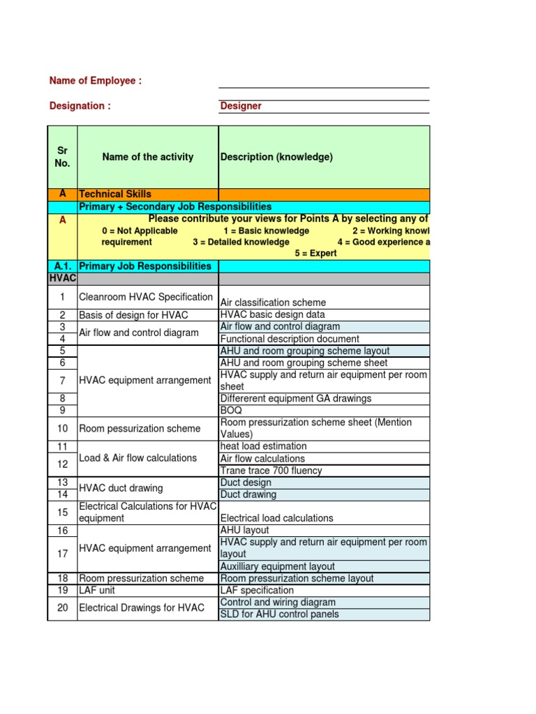 Evaluation Sheet Mechanical Verification And Validation Pipe Hvac Drawing Checklist Fluid Conveyance