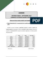 Informe Comercio Exterior Del Mueble Ene-Sept 2012