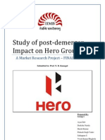hero honda - post demerger