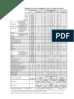 tabela de referencia
