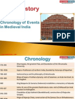 55(a) Chronology of Events in Medieval India