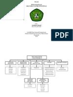 Klasifikasi Obat GIT