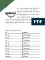 Management of Nissan