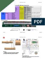 ENV Alarm Configurationv2