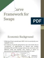 Multi-Curve Framework for Swaps