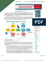 The Telco 2.0 methodology - Business Model Innovation