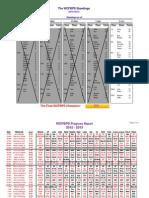 Bowl Score Sheet 2012-2013